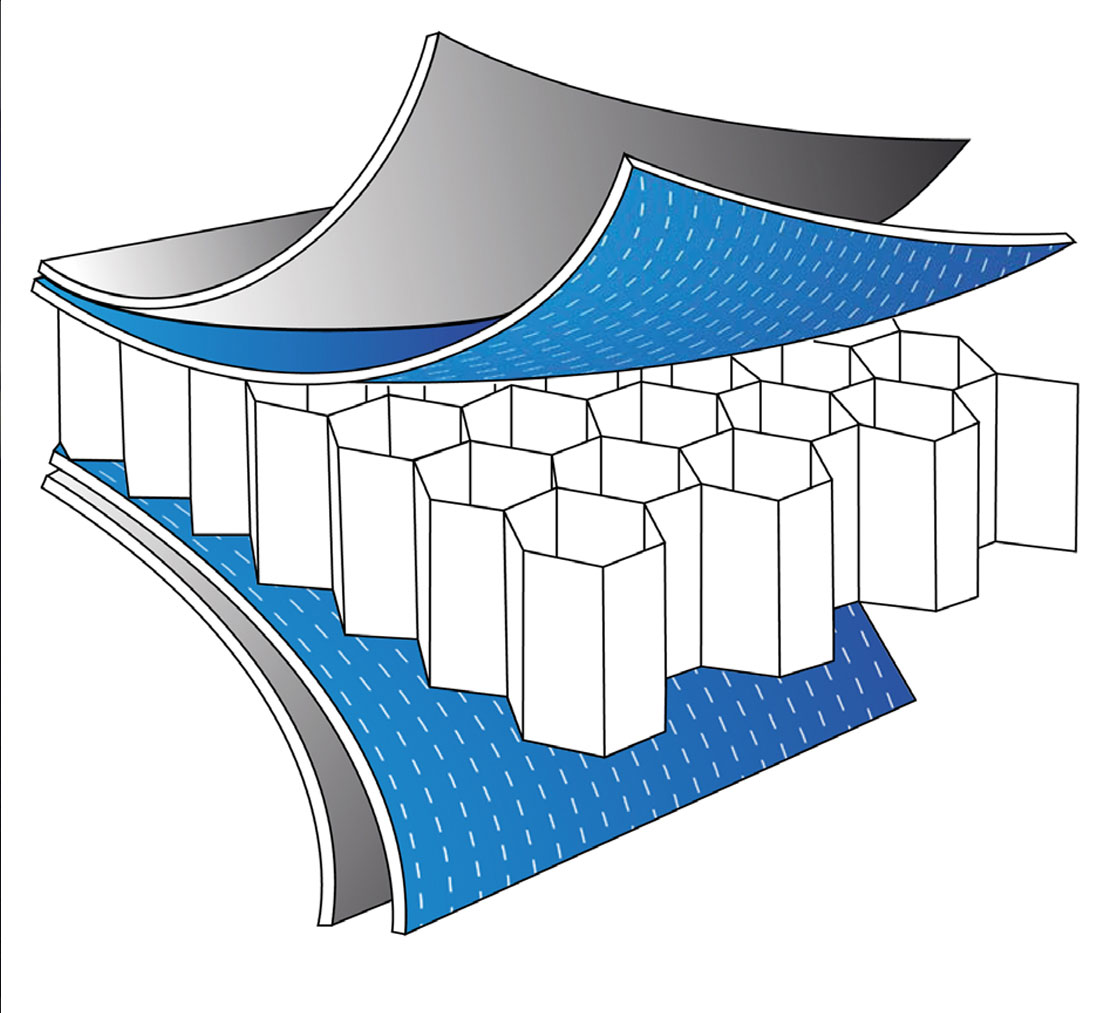 Packaging and Adhesives – Adhesive Films and Tapes